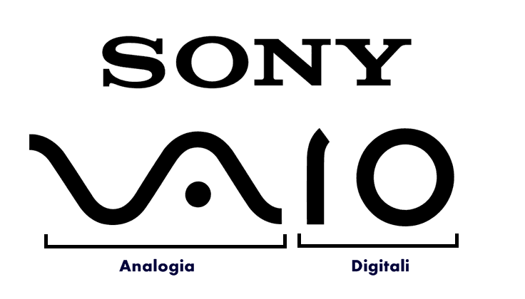 Nembo ya Sony Vaio
